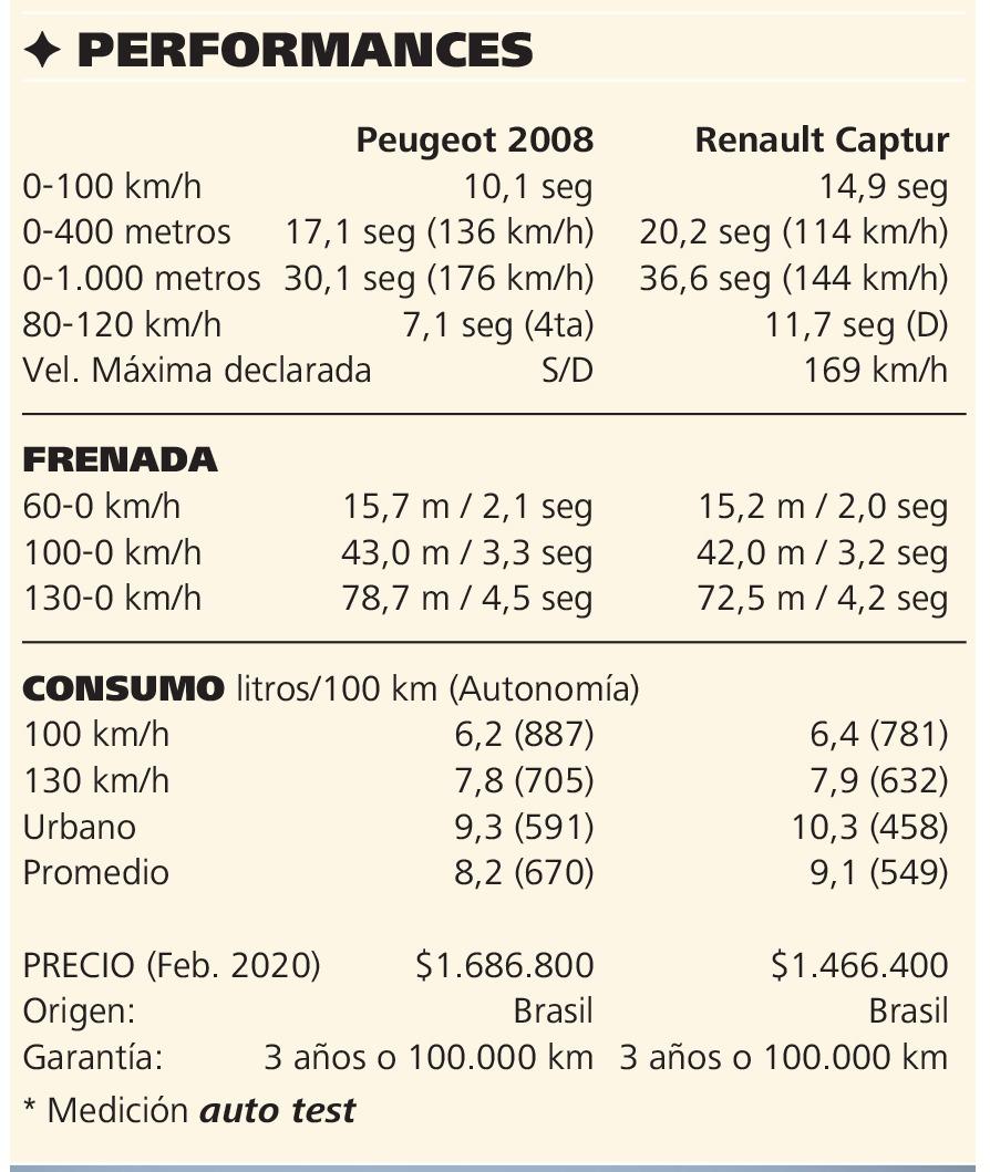 prestaciones captur y 2008
