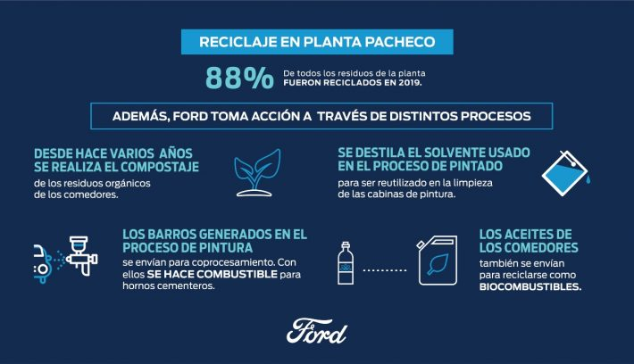 foto ford