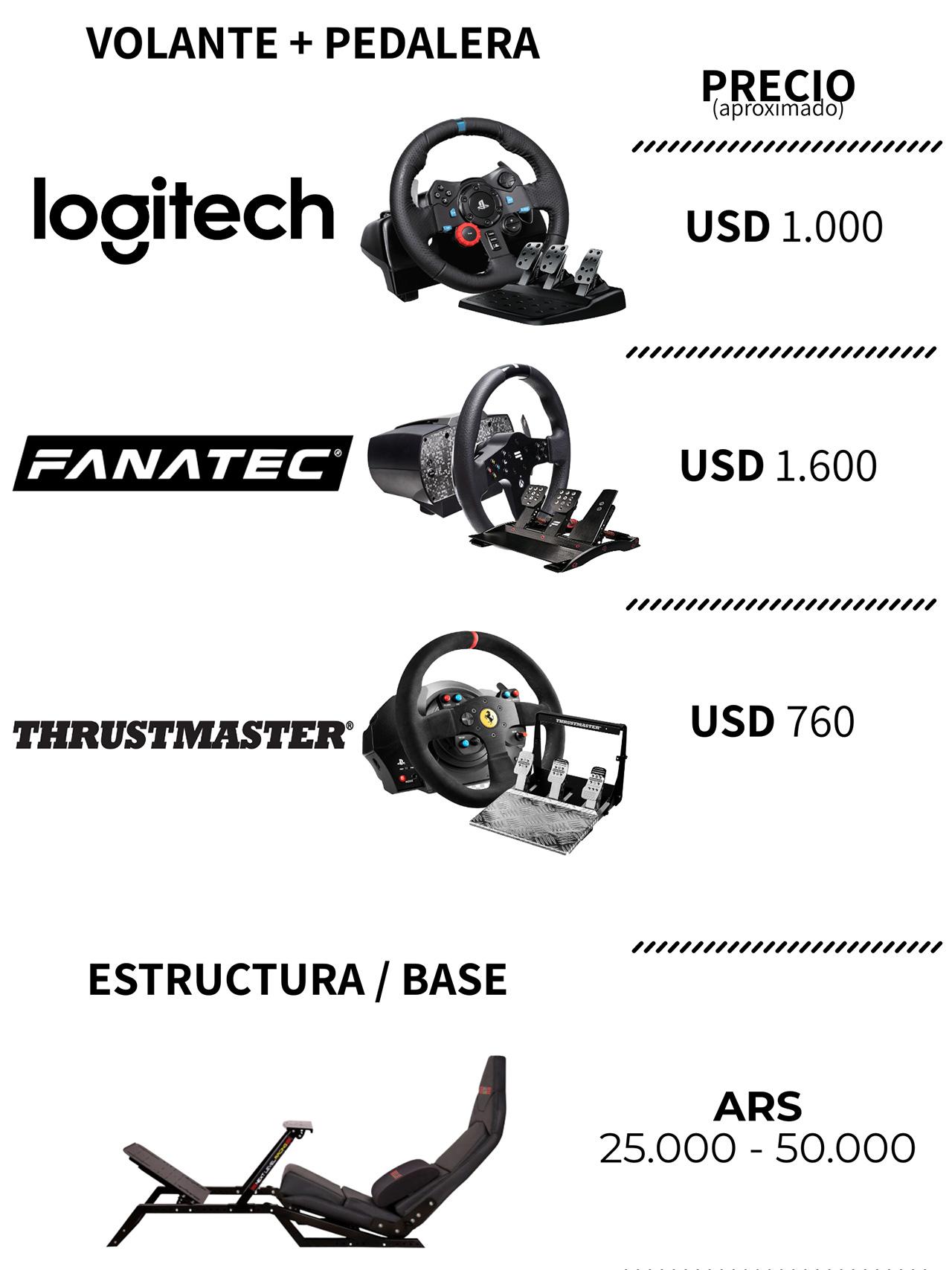 precios-simulador